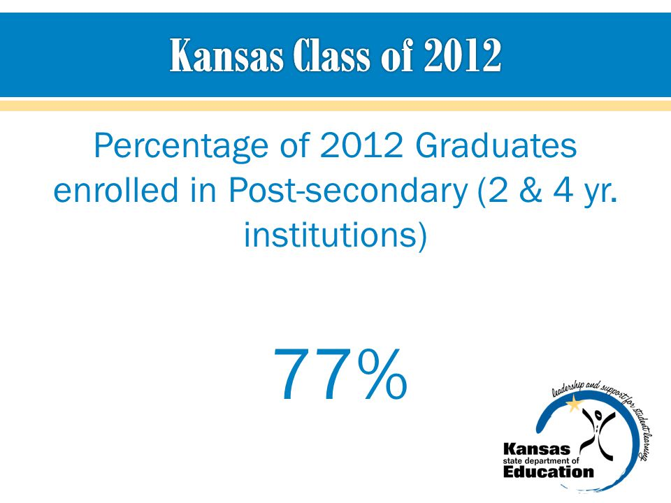 Percentage of 2012 Graduates enrolled in Post-secondary (2 & 4 yr. institutions) 77%