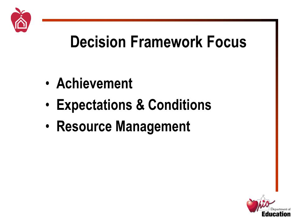 Decision Framework Focus Achievement Expectations & Conditions Resource Management