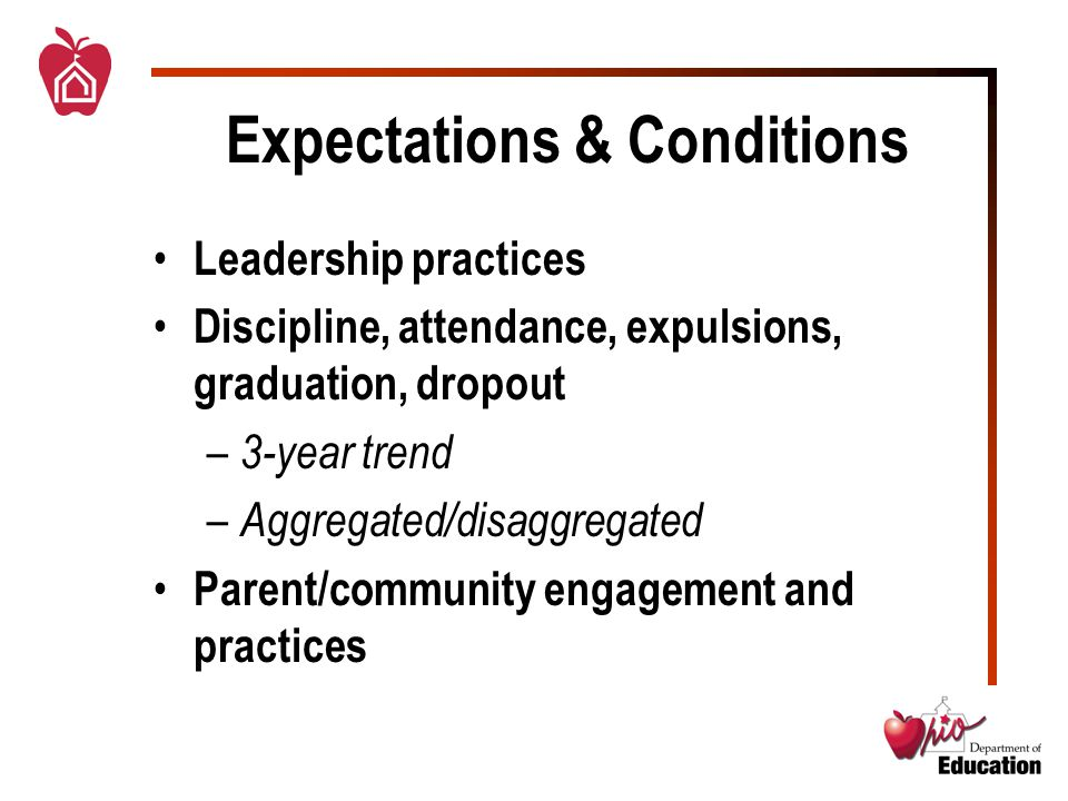 Expectations & Conditions Leadership practices Discipline, attendance, expulsions, graduation, dropout – 3-year trend – Aggregated/disaggregated Paren