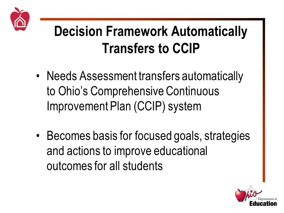 Decision Framework Automatically Transfers to CCIP Needs Assessment transfers automatically to Ohio's Comprehensive Continuous Improvement Plan (CCIP) system Becomes basis for focused goals, strategies and actions to improve educational outcomes for all students