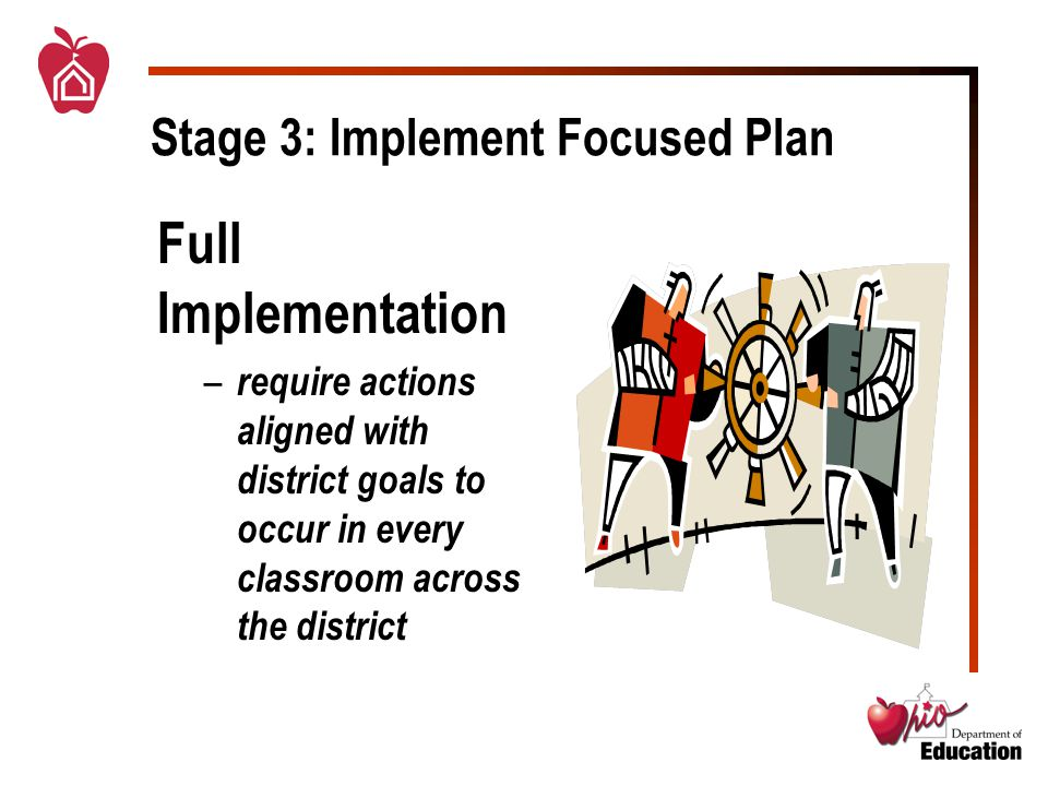 Stage 3: Implement Focused Plan Full Implementation – require actions aligned with district goals to occur in every classroom across the district