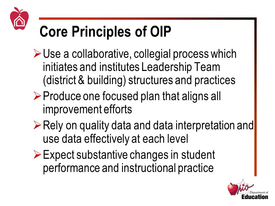 Core Principles of OIP  Use a collaborative, collegial process which initiates and institutes Leadership Team (district & building) structures and practices  Produce one focused plan that aligns all improvement efforts  Rely on quality data and data interpretation and use data effectively at each level  Expect substantive changes in student performance and instructional practice