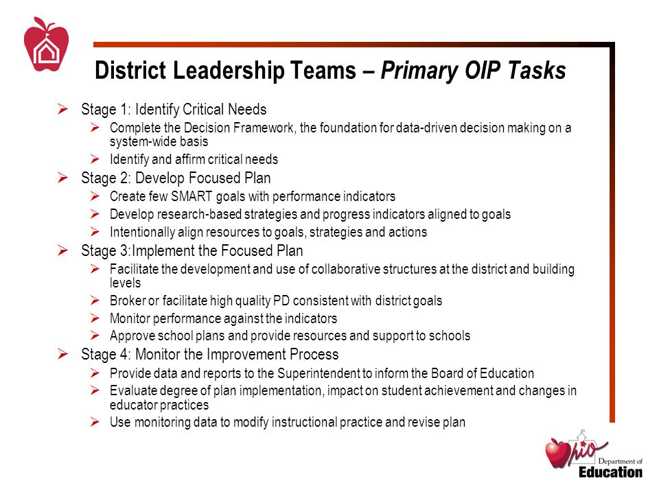 District Leadership Teams – Primary OIP Tasks  Stage 1: Identify Critical Needs  Complete the Decision Framework, the foundation for data-driven decision making on a system-wide basis  Identify and affirm critical needs  Stage 2: Develop Focused Plan  Create few SMART goals with performance indicators  Develop research-based strategies and progress indicators aligned to goals  Intentionally align resources to goals, strategies and actions  Stage 3:Implement the Focused Plan  Facilitate the development and use of collaborative structures at the district and building levels  Broker or facilitate high quality PD consistent with district goals  Monitor performance against the indicators  Approve school plans and provide resources and support to schools  Stage 4: Monitor the Improvement Process  Provide data and reports to the Superintendent to inform the Board of Education  Evaluate degree of plan implementation, impact on student achievement and changes in educator practices  Use monitoring data to modify instructional practice and revise plan