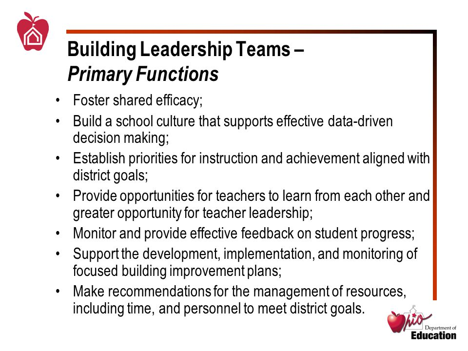 Building Leadership Teams – Primary Functions Foster shared efficacy; Build a school culture that supports effective data-driven decision making; Establish priorities for instruction and achievement aligned with district goals; Provide opportunities for teachers to learn from each other and greater opportunity for teacher leadership; Monitor and provide effective feedback on student progress; Support the development, implementation, and monitoring of focused building improvement plans; Make recommendations for the management of resources, including time, and personnel to meet district goals.