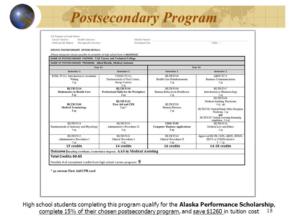 Postsecondary Program High school students completing this program qualify for the Alaska Performance Scholarship, complete 15% of their chosen postsecondary program, and save $1260 in tuition cost 18