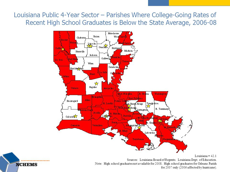 Louisiana = 42.1 Sources: Louisiana Board of Regents. Louisiana Dept. of Education. Note: High school graduates not available for 2008. High school gr
