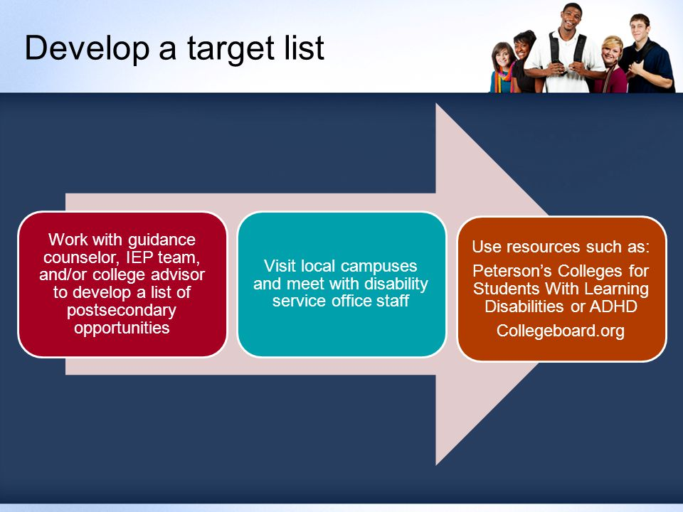 Develop a target list Work with guidance counselor, IEP team, and/or college advisor to develop a list of postsecondary opportunities Visit local campuses and meet with disability service office staff Use resources such as: Peterson's Colleges for Students With Learning Disabilities or ADHD Collegeboard.org