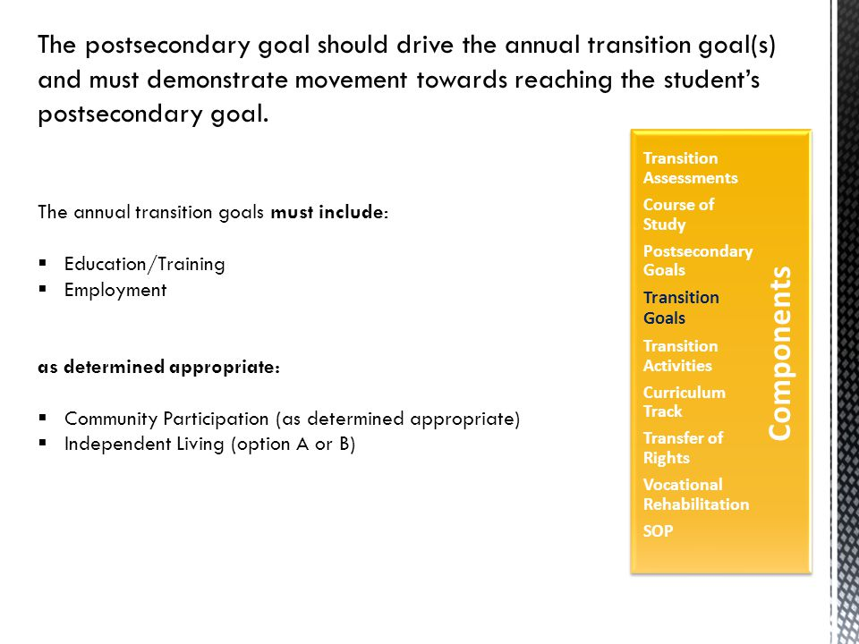 The annual transition goals must include:  Education/Training  Employment as determined appropriate:  Community Participation (as determined appropriate)  Independent Living (option A or B) The postsecondary goal should drive the annual transition goal(s) and must demonstrate movement towards reaching the student's postsecondary goal.