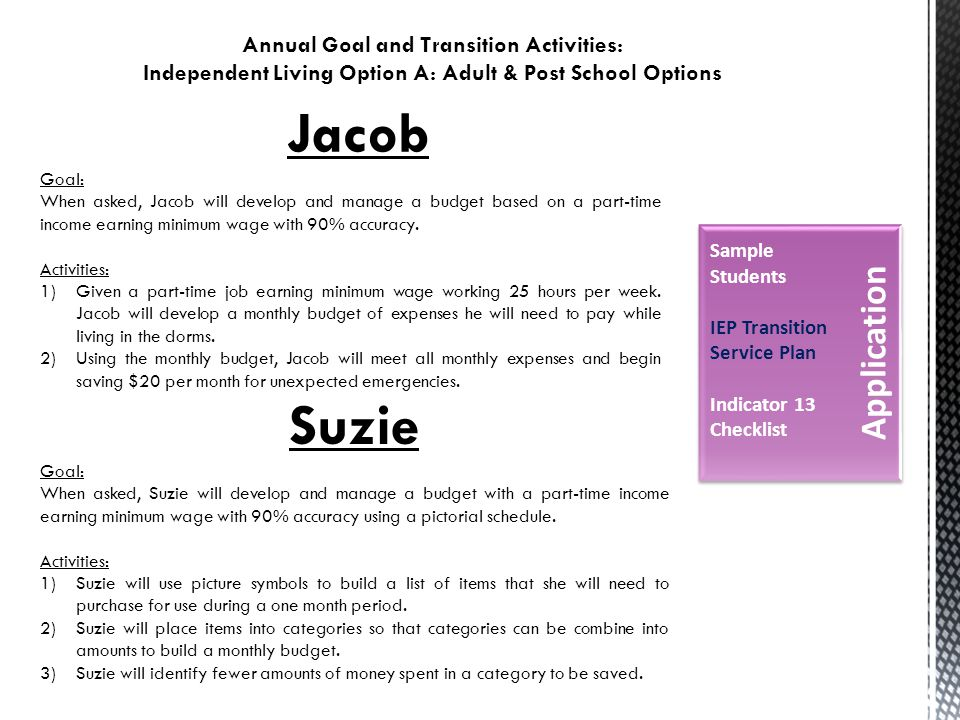 Annual Goal and Transition Activities: Independent Living Option A: Adult & Post School Options Jacob Goal: When asked, Jacob will develop and manage a budget based on a part-time income earning minimum wage with 90% accuracy.