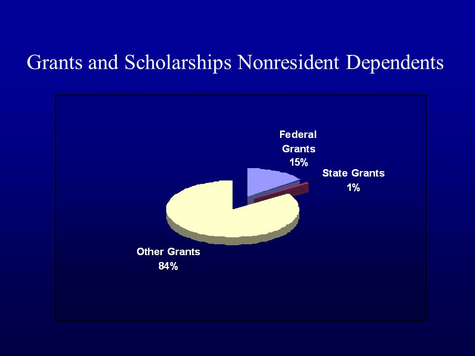 Grants and Scholarships Nonresident Dependents