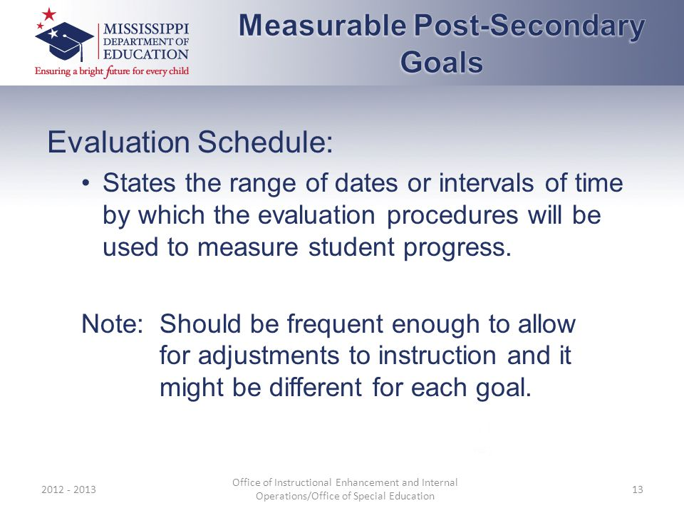 Evaluation Schedule: States the range of dates or intervals of time by which the evaluation procedures will be used to measure student progress.