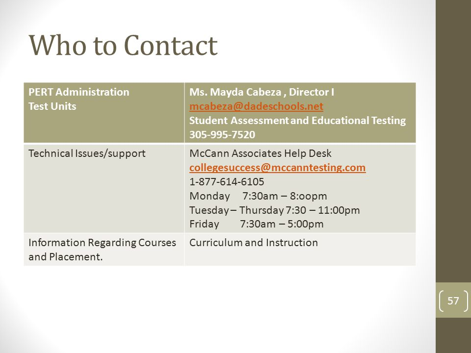 Who to Contact PERT Administration Test Units Ms.