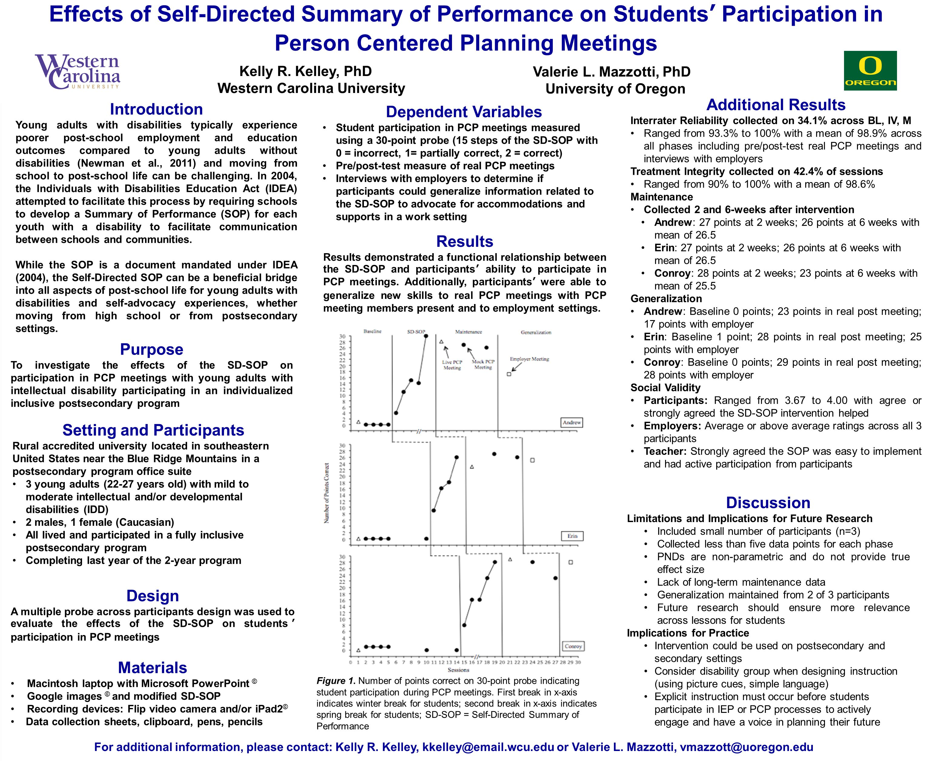 Effects of Self-Directed Summary of Performance on Students' Participation in Person Centered Planning Meetings For additional information, please contact: Kelly R.