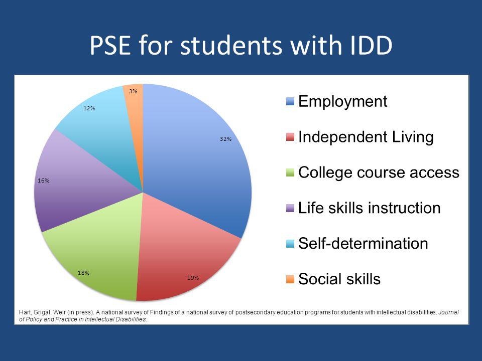 PSE for students with IDD