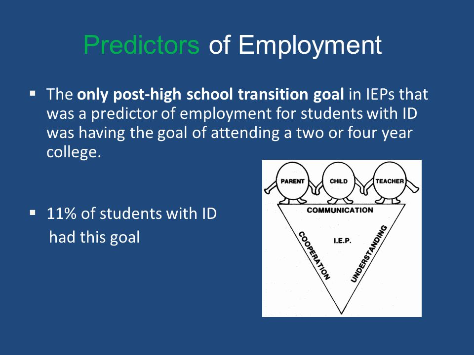 Predictors of Employment  The only post-high school transition goal in IEPs that was a predictor of employment for students with ID was having the go