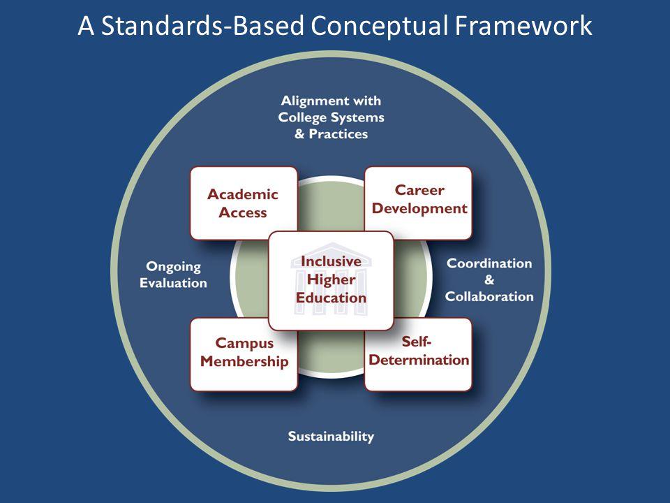A Standards-Based Conceptual Framework