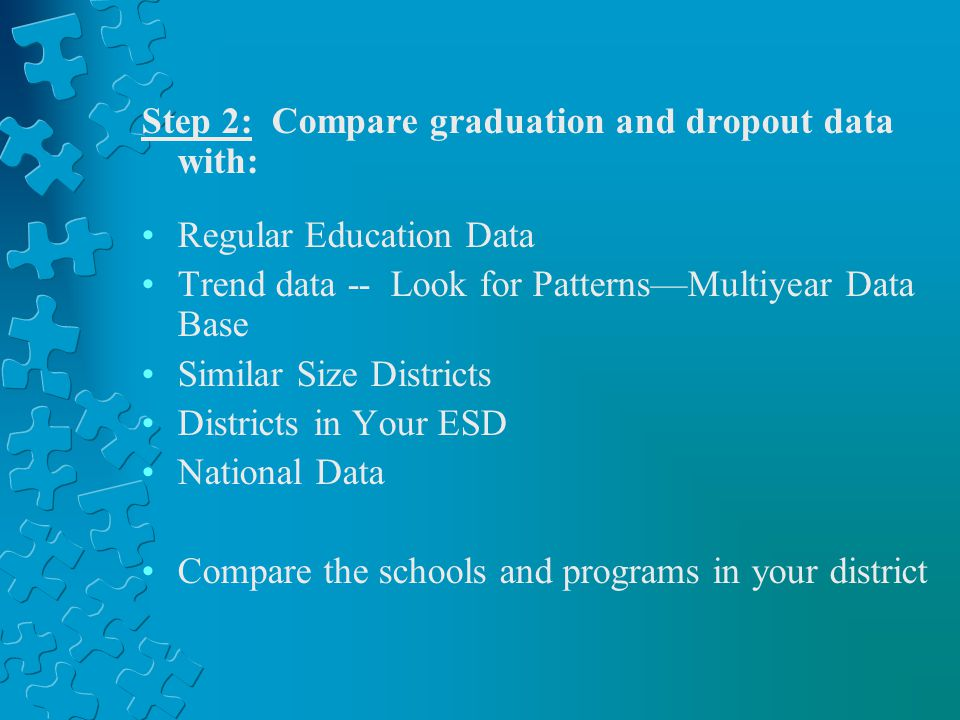 Step 2: Compare graduation and dropout data with: Regular Education Data Trend data -- Look for Patterns—Multiyear Data Base Similar Size Districts Districts in Your ESD National Data Compare the schools and programs in your district