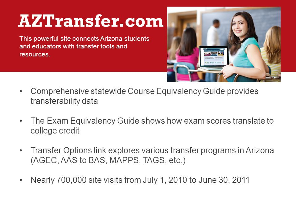 AZTransfer.com Comprehensive statewide Course Equivalency Guide provides transferability data The Exam Equivalency Guide shows how exam scores translate to college credit Transfer Options link explores various transfer programs in Arizona (AGEC, AAS to BAS, MAPPS, TAGS, etc.) Nearly 700,000 site visits from July 1, 2010 to June 30, 2011 This powerful site connects Arizona students and educators with transfer tools and resources.