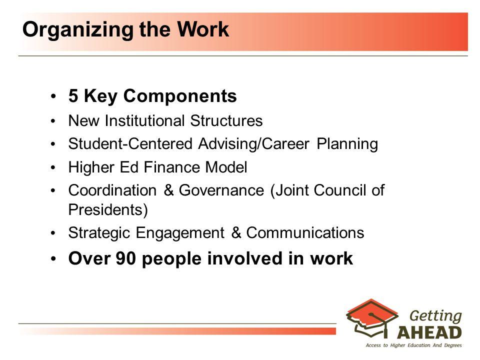 18 Arizona Community Colleges: Long-Term Strategic Vision www.arizonacommunitycolleges.org Dr.
