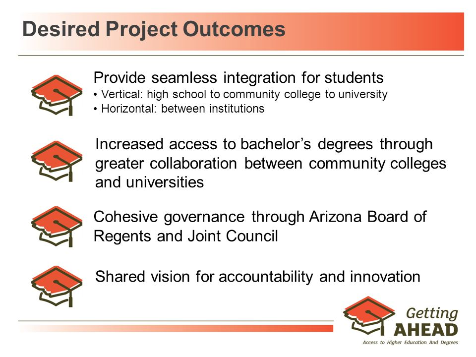Desired Project Outcomes Provide seamless integration for students Vertical: high school to community college to university Horizontal: between institutions Increased access to bachelor's degrees through greater collaboration between community colleges and universities Cohesive governance through Arizona Board of Regents and Joint Council of Presidents Shared vision for accountability and innovation