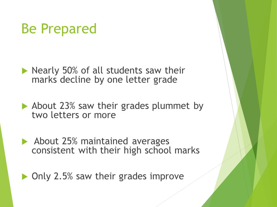 Be Prepared  Nearly 50% of all students saw their marks decline by one letter grade  About 23% saw their grades plummet by two letters or more  About 25% maintained averages consistent with their high school marks  Only 2.5% saw their grades improve