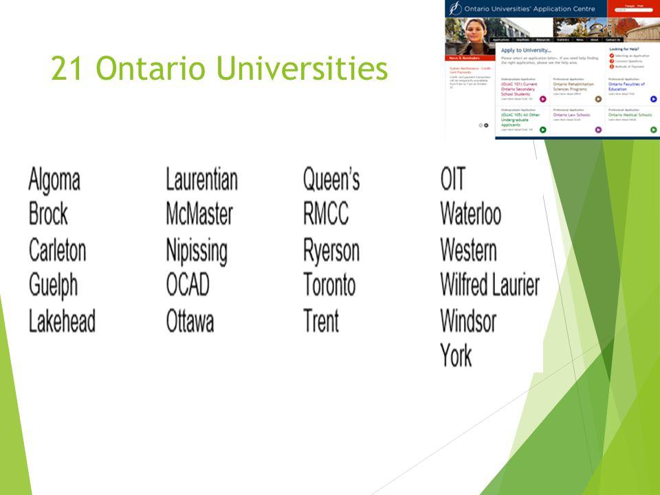 21 Ontario Universities
