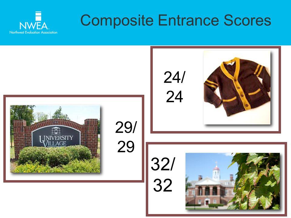 Composite Entrance Scores 24/ 24 29/ 29 32/ 32