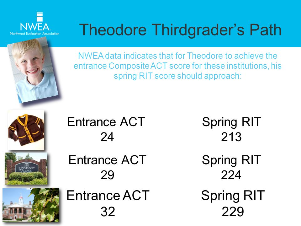 Theodore Thirdgrader's Path NWEA data indicates that for Theodore to achieve the entrance Composite ACT score for these institutions, his spring RIT score should approach: Entrance ACT 24 Spring RIT 213 Entrance ACT 29 Spring RIT 224 Entrance ACT 32 Spring RIT 229