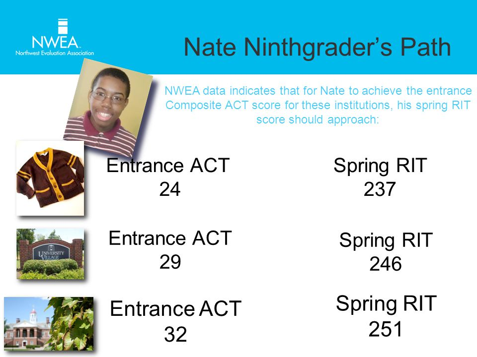 Nate Ninthgrader's Path NWEA data indicates that for Nate to achieve the entrance Composite ACT score for these institutions, his spring RIT score should approach: Entrance ACT 24 Spring RIT 237 Entrance ACT 29 Spring RIT 246 Entrance ACT 32 Spring RIT 251