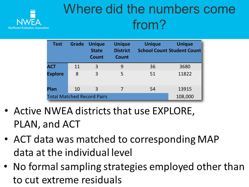 Les Perry Partner Relations Representative Northwest Evaluation Association 218-850-1262 (Cell) les.perry@nwea.org (E-mail)