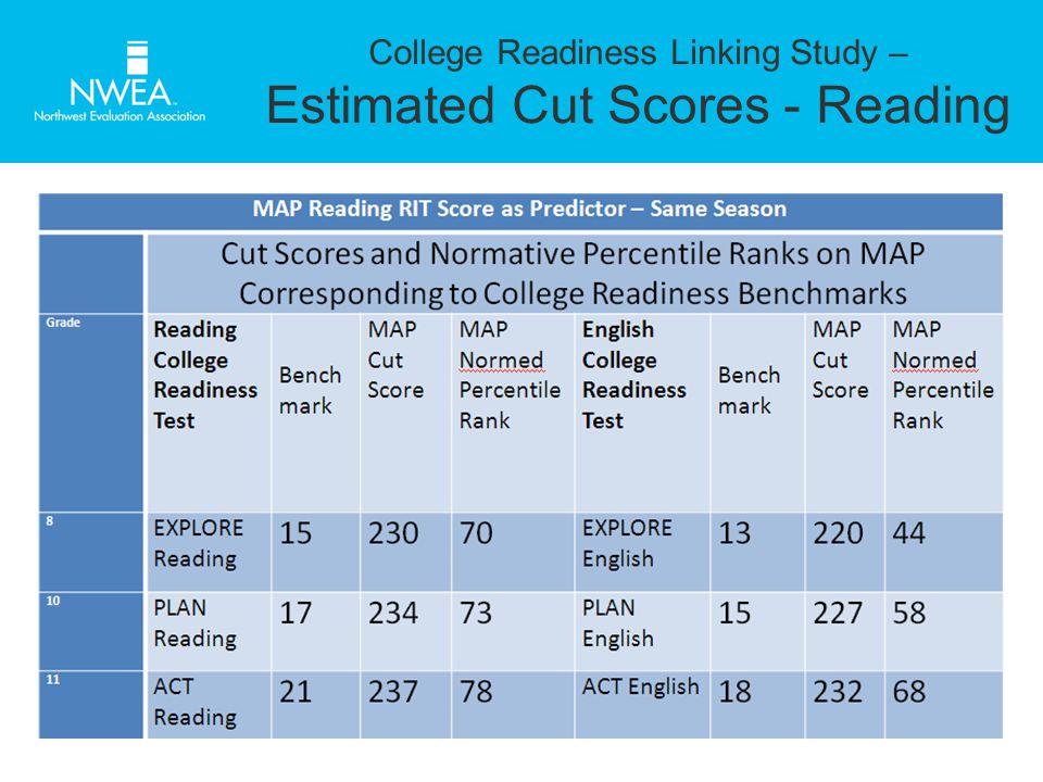 College Readiness Linking Study – Estimated Cut Scores – Language Usage