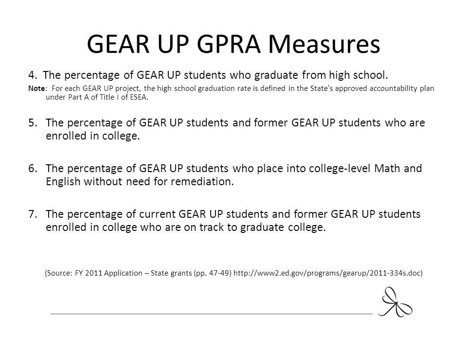 GEAR UP GPRA Measures 8.