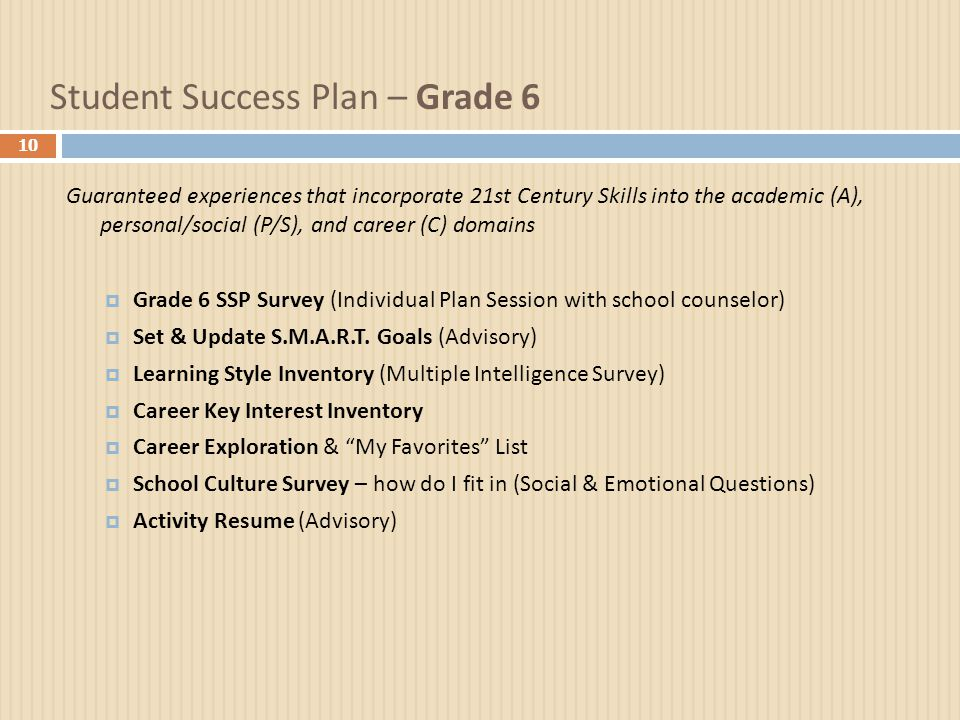 Student Success Plan – Grade 6 10 Guaranteed experiences that incorporate 21st Century Skills into the academic (A), personal/social (P/S), and career