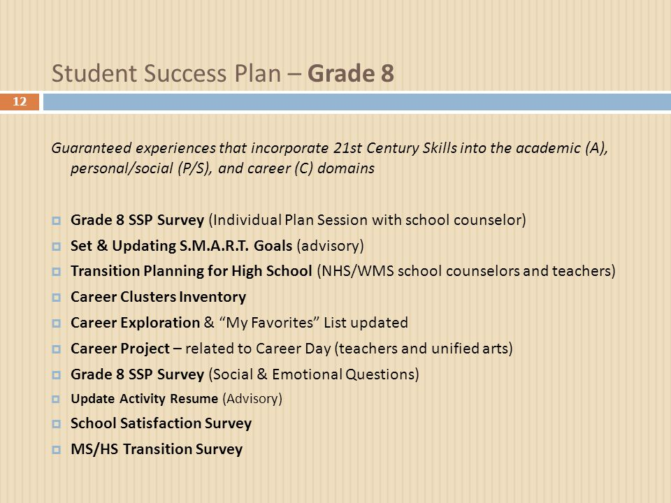 Student Success Plan – Grade 8 12 Guaranteed experiences that incorporate 21st Century Skills into the academic (A), personal/social (P/S), and career (C) domains  Grade 8 SSP Survey (Individual Plan Session with school counselor)  Set & Updating S.M.A.R.T.