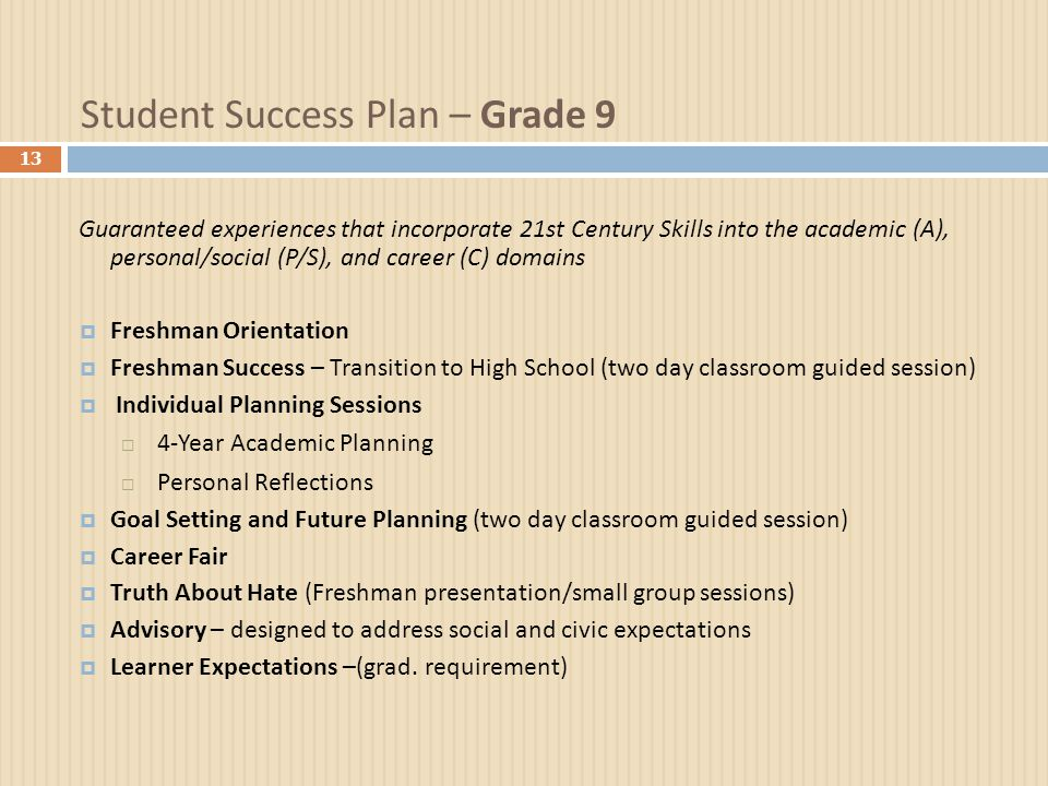 Student Success Plan – Grade 9 13 Guaranteed experiences that incorporate 21st Century Skills into the academic (A), personal/social (P/S), and career