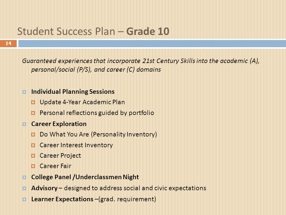 Student Success Plan – Grade 10 14 Guaranteed experiences that incorporate 21st Century Skills into the academic (A), personal/social (P/S), and career (C) domains  Individual Planning Sessions  Update 4-Year Academic Plan  Personal reflections guided by portfolio  Career Exploration  Do What You Are (Personality Inventory)  Career Interest Inventory  Career Project  Career Fair  College Panel /Underclassmen Night  Advisory – designed to address social and civic expectations  Learner Expectations –(grad.