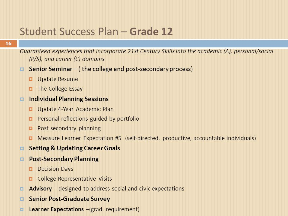 Student Success Plan – Grade 12 16 Guaranteed experiences that incorporate 21st Century Skills into the academic (A), personal/social (P/S), and caree