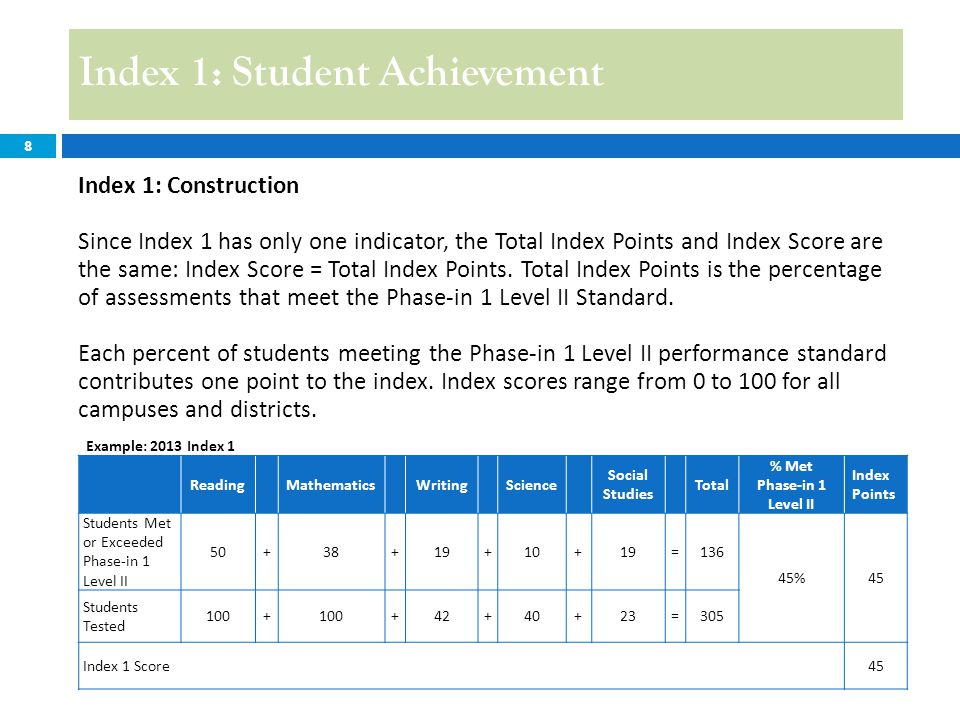 9 Index 2: Student Progress focuses on actual student growth independent of overall achievement levels for each race/ethnicity student group, students with disabilities, and English language learners.