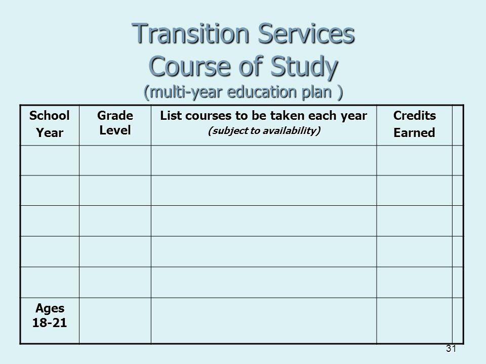 31 Transition Services Course of Study (multi-year education plan ) SchoolYear Grade Level List courses to be taken each year (subject to availability