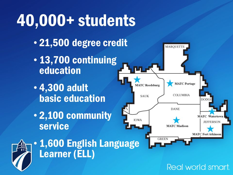 40,000+ students 21,500 degree credit 13,700 continuing education 4,300 adult basic education 2,100 community service 1,600 English Language Learner (ELL)