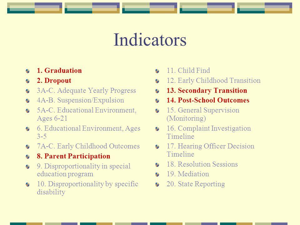 Indicators 1. Graduation 2. Dropout 3A-C. Adequate Yearly Progress 4A-B.