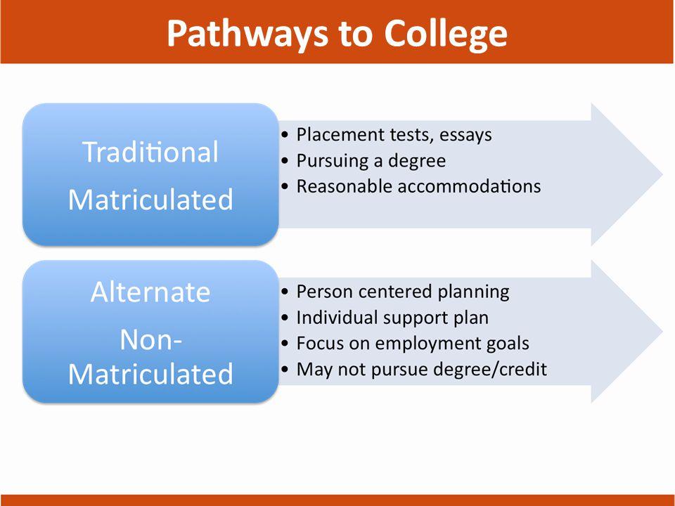 Pathways to College