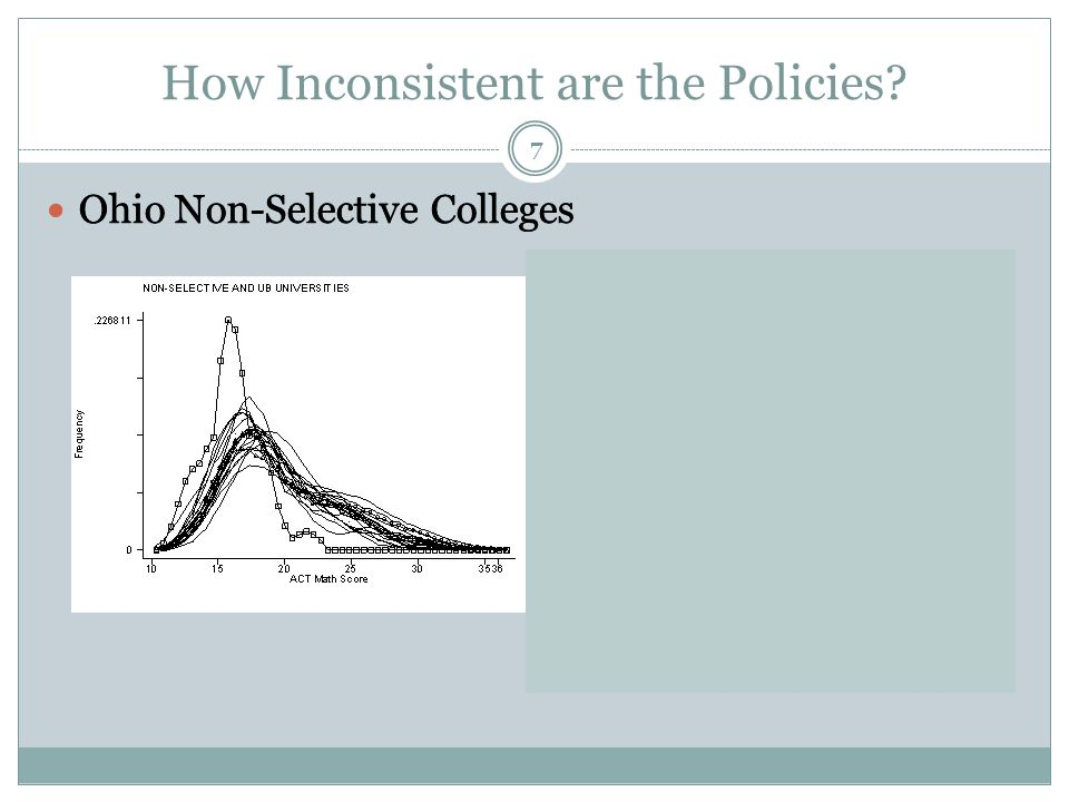 How Inconsistent are the Policies? 8 Ohio Non-Selective Colleges