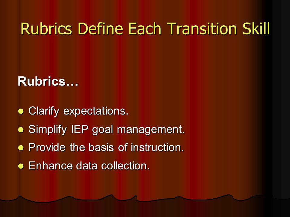 Rubrics Define Each Transition Skill Rubrics… Clarify expectations. Clarify expectations. Simplify IEP goal management. Simplify IEP goal management.