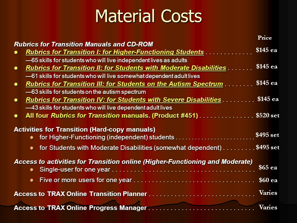 Material Costs Rubrics for Transition Manuals and CD-ROM Rubrics for Transition I: for Higher-Functioning Students............. Rubrics for Transition