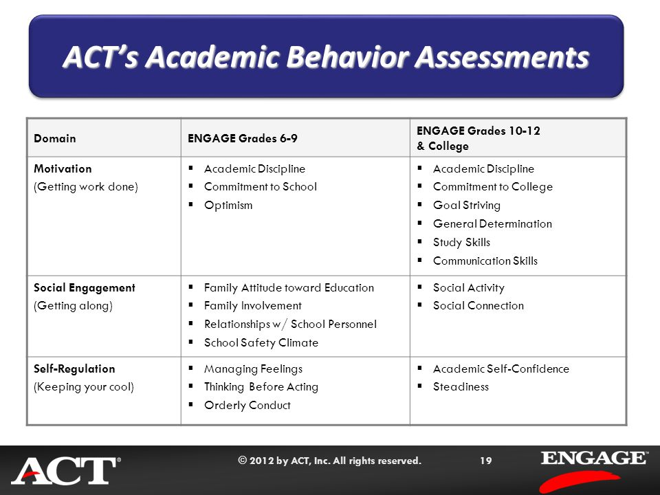© 2012 by ACT, Inc. All rights reserved.19 DomainENGAGE Grades 6-9 ENGAGE Grades 10-12 & College Motivation (Getting work done)  Academic Discipline