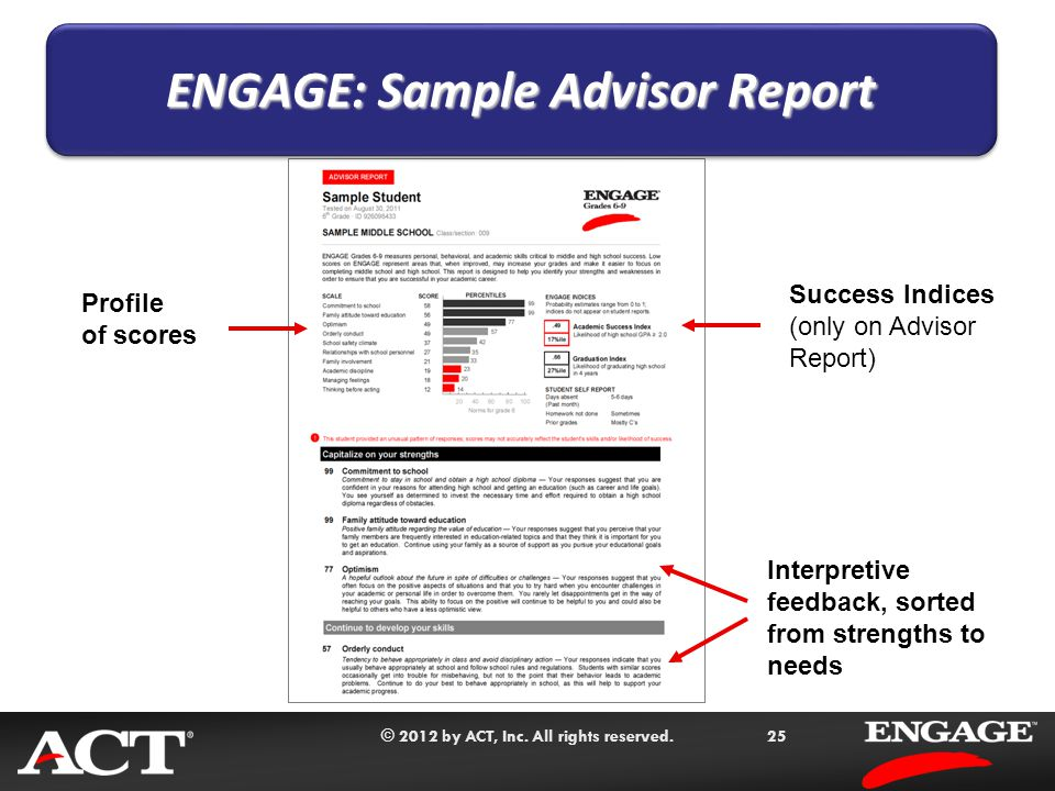 © 2012 by ACT, Inc. All rights reserved.25 Profile of scores Success Indices (only on Advisor Report) Interpretive feedback, sorted from strengths to