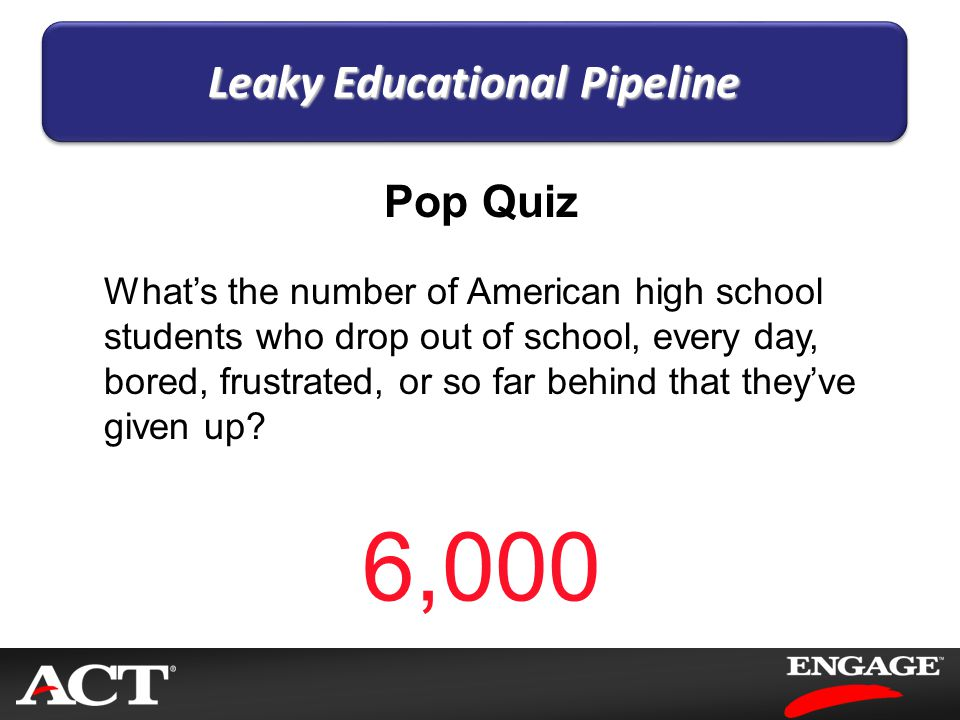 Pop Quiz What's the number of American high school students who drop out of school, every day, bored, frustrated, or so far behind that they've given