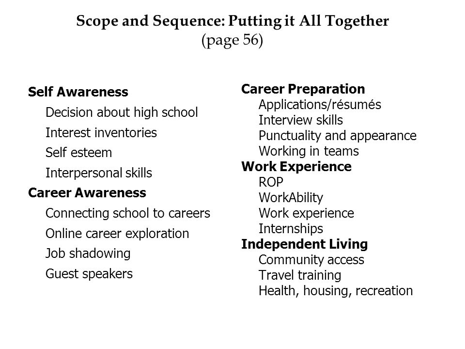 Scope and Sequence: Putting it All Together (page 56) Self Awareness Decision about high school Interest inventories Self esteem Interpersonal skills Career Awareness Connecting school to careers Online career exploration Job shadowing Guest speakers Career Preparation Applications/r é sum é s Interview skills Punctuality and appearance Working in teams Work Experience ROP WorkAbility Work experience Internships Independent Living Community access Travel training Health, housing, recreation