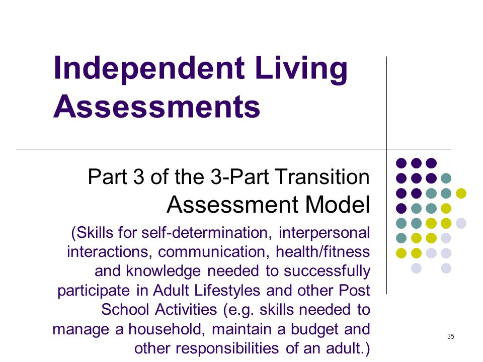 35 Independent Living Assessments Part 3 of the 3-Part Transition Assessment Model (Skills for self-determination, interpersonal interactions, communication, health/fitness and knowledge needed to successfully participate in Adult Lifestyles and other Post School Activities (e.g.